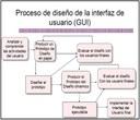 UF2 - Disseny GUI i prototipus - Generic