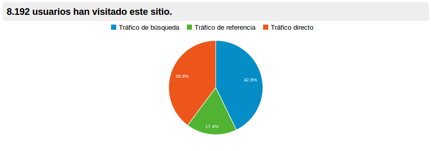 Tipo_de_tráfico.png