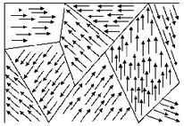 dominios magnéticos.png