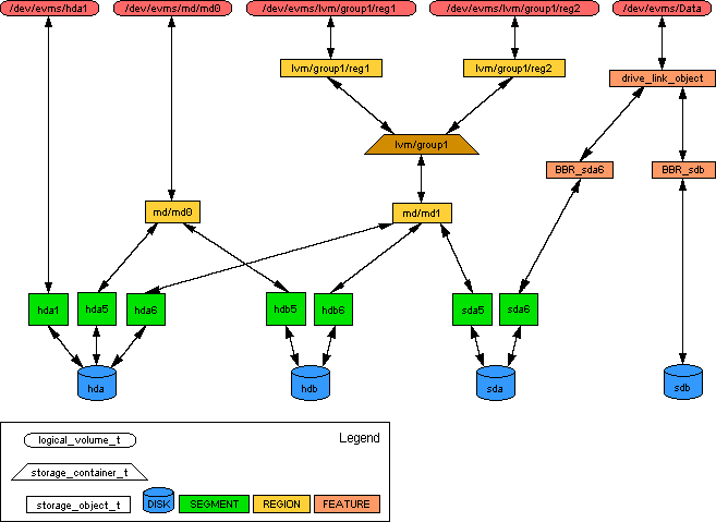 evms-data-example.png