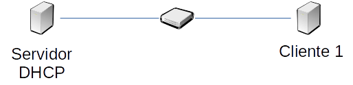 Servidor DHCP - Cliente 1.png