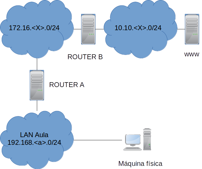 OSPF-Lan_area0.png