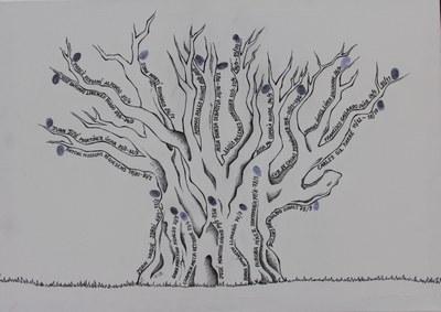 Orla en forma d'arbre dels directors del Puig Castellar al llarg dels cinquanta anys (1968-2019)