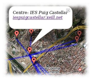 detalle del servicio de geolocalización de nodos
